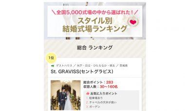 【全国5,000式場の中から選ばれた!スタイル別結婚式場ランキング】にて茨城県総合ランキング第1位に選べれました‼️